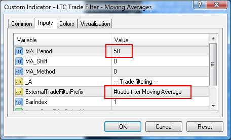 Another moving average 50 external indicator settings
