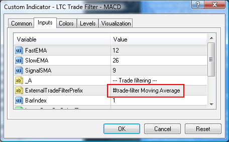 MACD external filter indicator settings