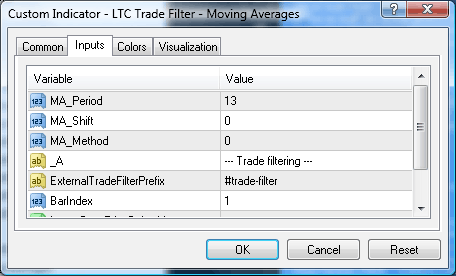 Moving Average external trade filter indicator settings tab