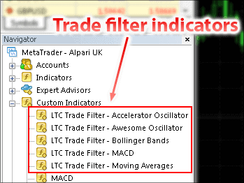 Trade filter indicators for mt4 copier