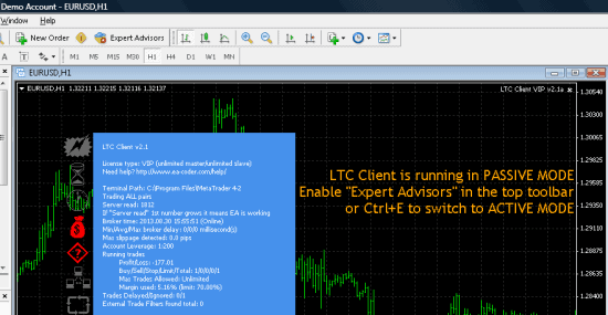 MT4 expert advisors button off LTC idle