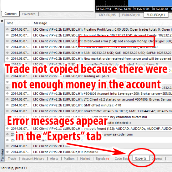 Experts tab show error not enough money