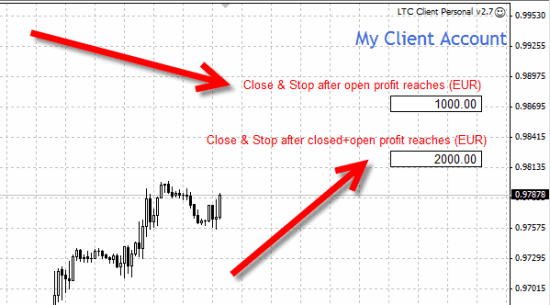 MT4 Trade Copier Close & Stop settings on chart window