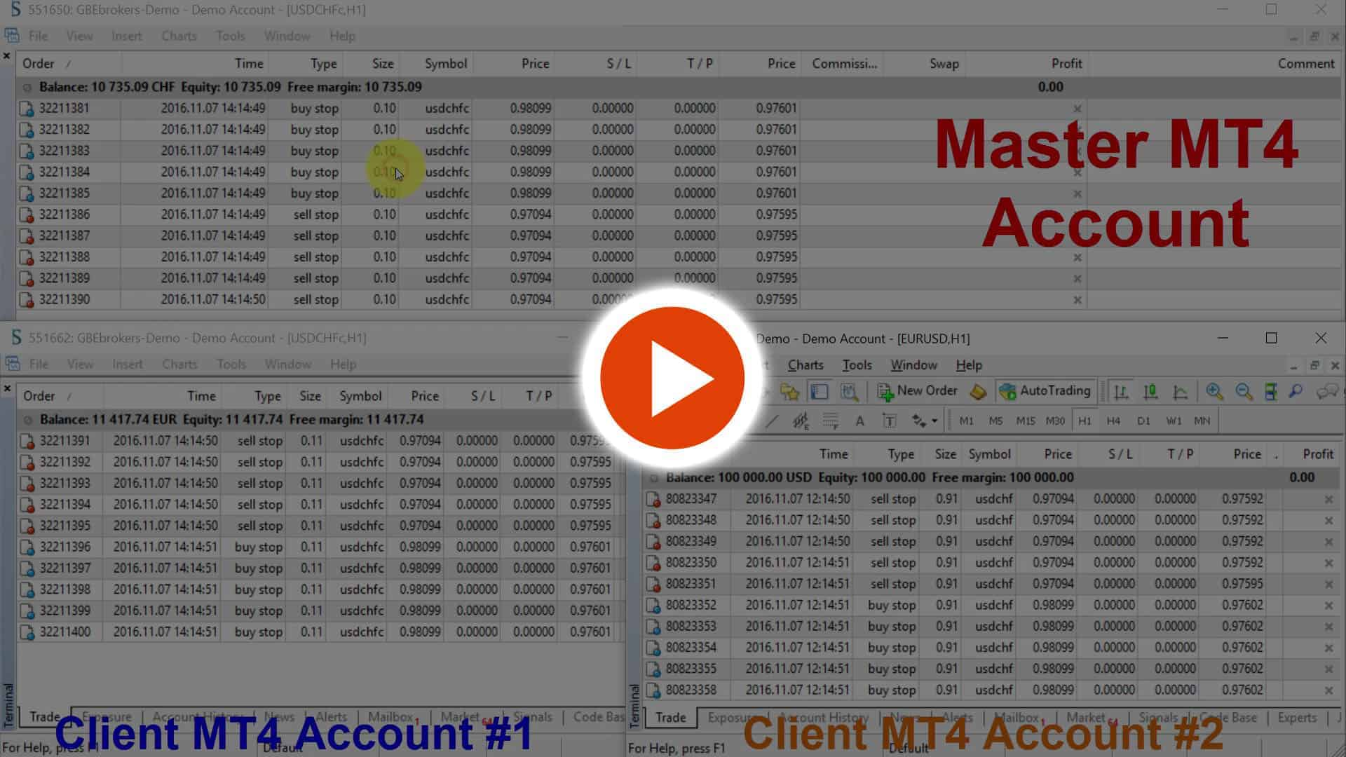 Fast Trade Copier on MetaTrader 4 (10 orders in 1 second)