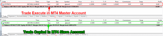 Trade Copied from MT4 Master Account to MT4 Slave Account