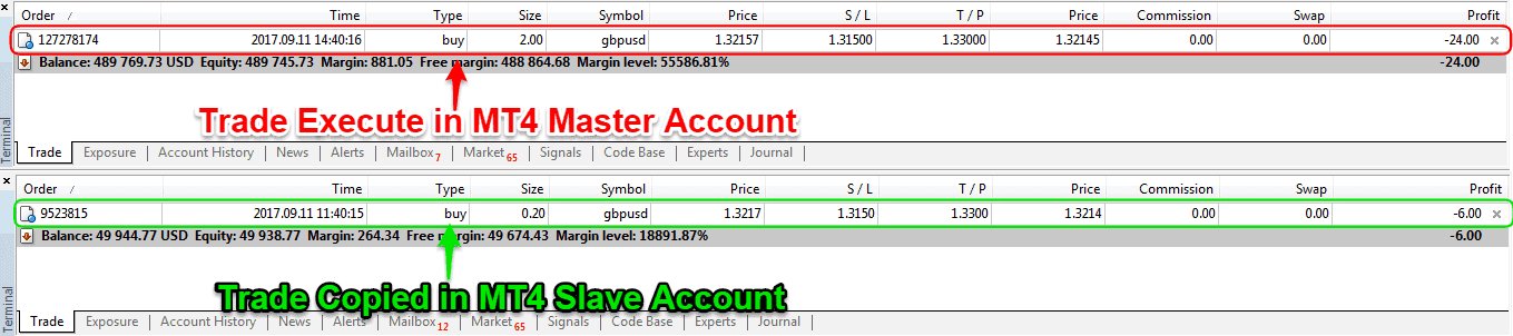 Forex copier multi account dublin all ireland winning managers investment