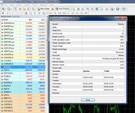DAX30.fs contract specifications on AxiTrader MT4