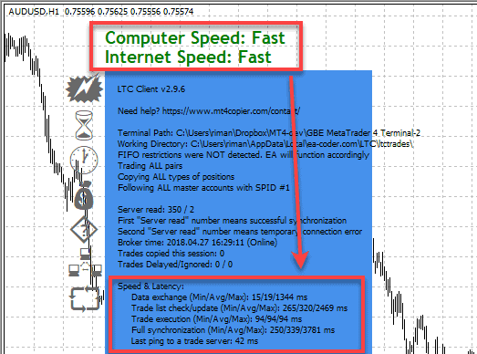 Local Trade Copier display speed status (Computer speed: Fast; Internet speed: Fast)