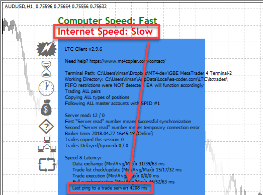 Local Trade Copier display speed status (Computer speed: Fast; Internet speed: Slow)