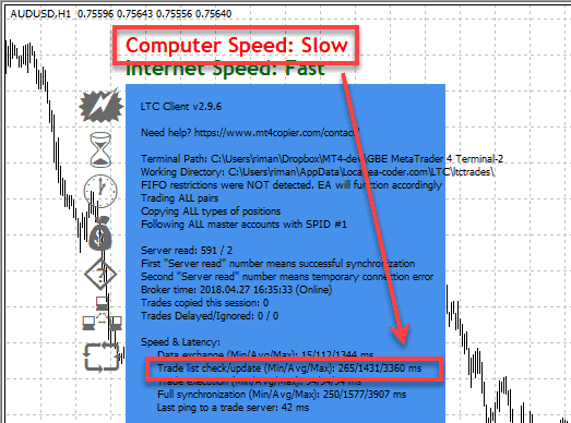 Local Trade Copier display speed status (Computer speed: Slow; Internet speed: Fast)