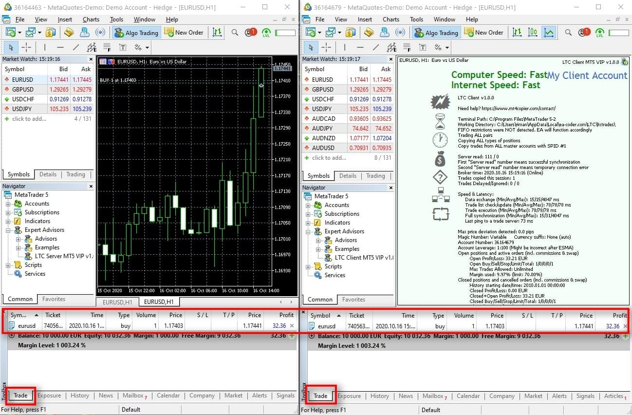 You can see the trade copier did copy my BUY trade to the client account. It happened instantly in a split of a second or faster. The open price is the same @ 1.17403, so it means there was no slippage on this trade too. Perfect! The MT5 copier software will copy all transactions. It means that the trade copier will repeat all trading actions on all client accounts. If you add a stop loss, remove a take profit or close a trade, everything will reflect on all client accounts simultaneously.